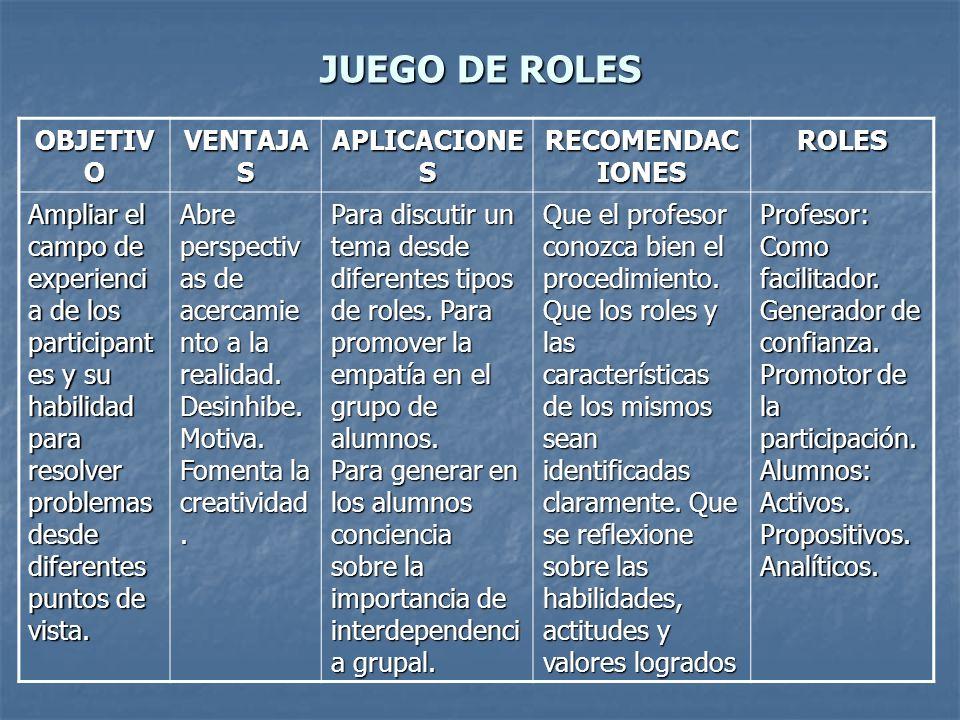 JUEGO DE ROLES OBJETIVO VENTAJAS APLICACIONES RECOMENDACIONES ROLES