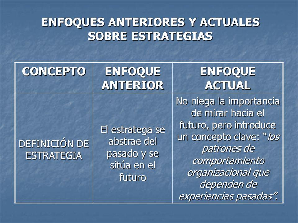 ENFOQUES ANTERIORES Y ACTUALES SOBRE ESTRATEGIAS