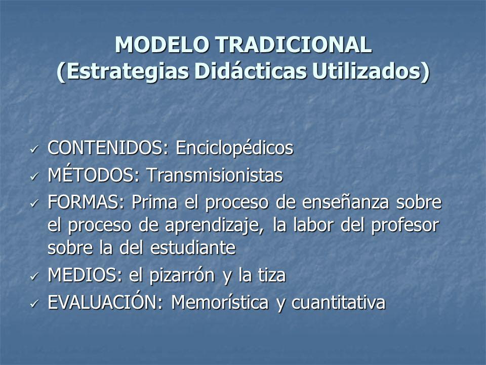 MODELO TRADICIONAL (Estrategias Didácticas Utilizados)