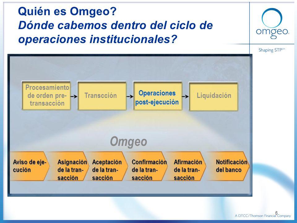 Procesamiento de orden pre-transacción Operaciones post-ejecución