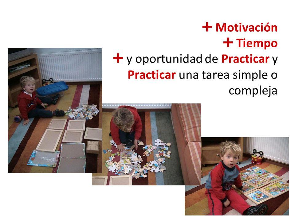 Motivación Tiempo y oportunidad de Practicar y Practicar una tarea simple o compleja