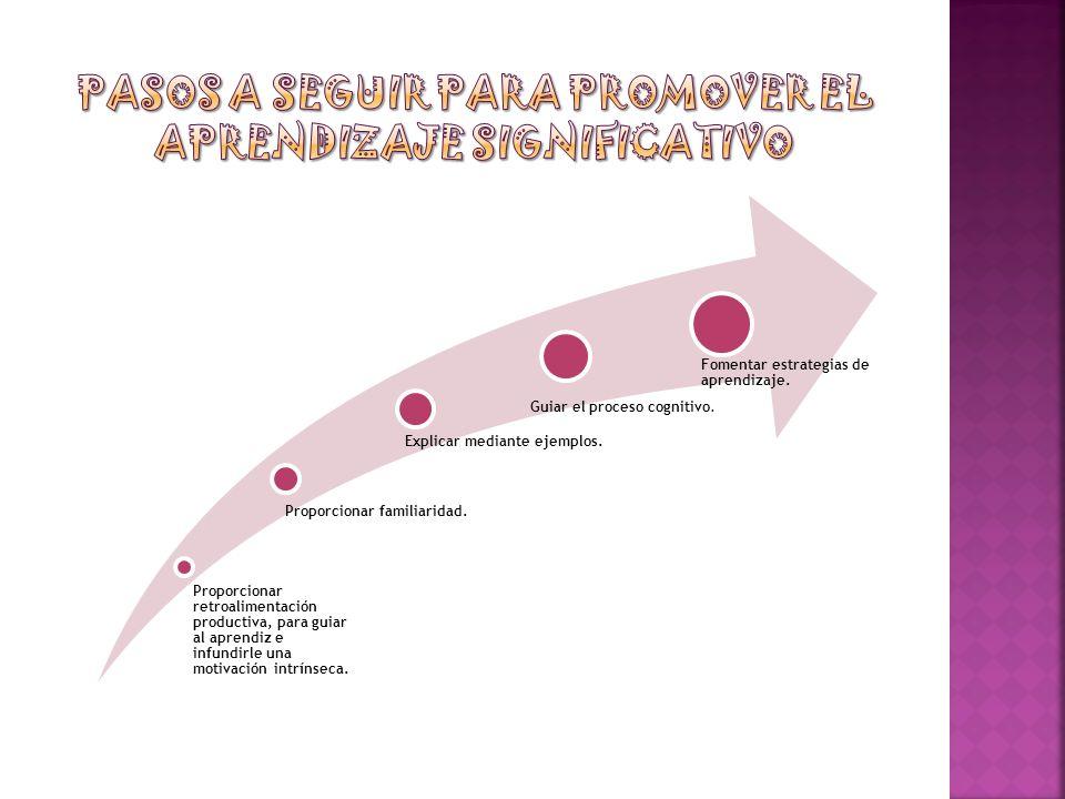 PASOS A SEGUIR PARA PROMOVER EL APRENDIZAJE SIGNIFICATIVO
