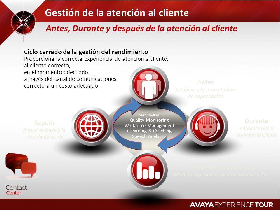 Gestión de la atención al cliente