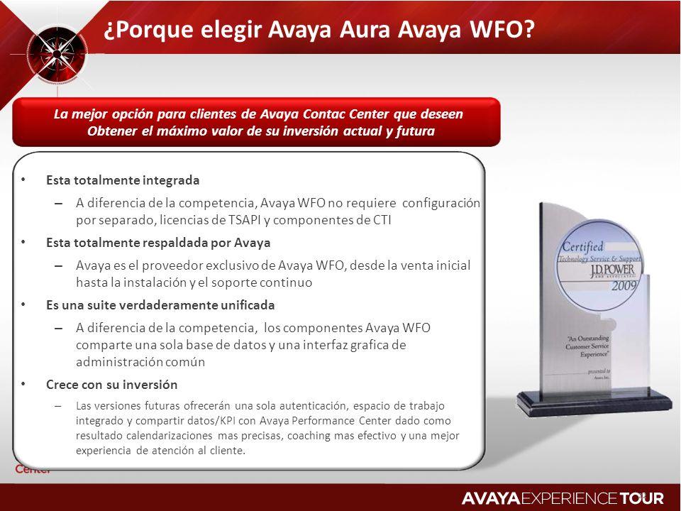 ¿Porque elegir Avaya Aura Avaya WFO