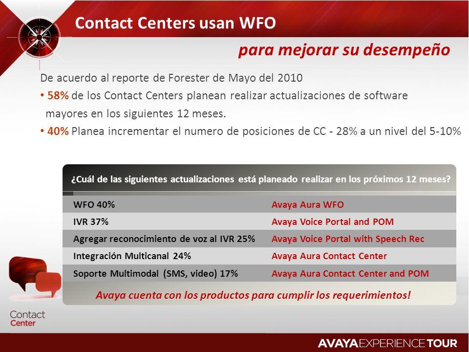 Contact Centers usan WFO