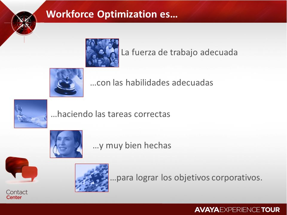 Workforce Optimization es…