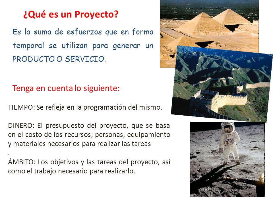 ¿Qué es un Proyecto Tenga en cuenta lo siguiente: