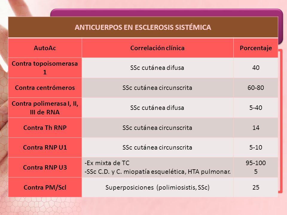Datos de laboratorio ↑TES Anemia Hipergammaglobulinemia (IgG)