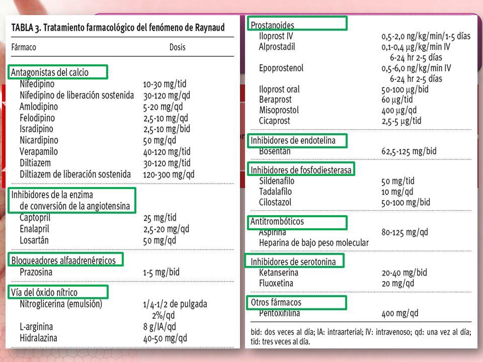 Previenen daño vascular Inmunomoduladores e inmunosupresores