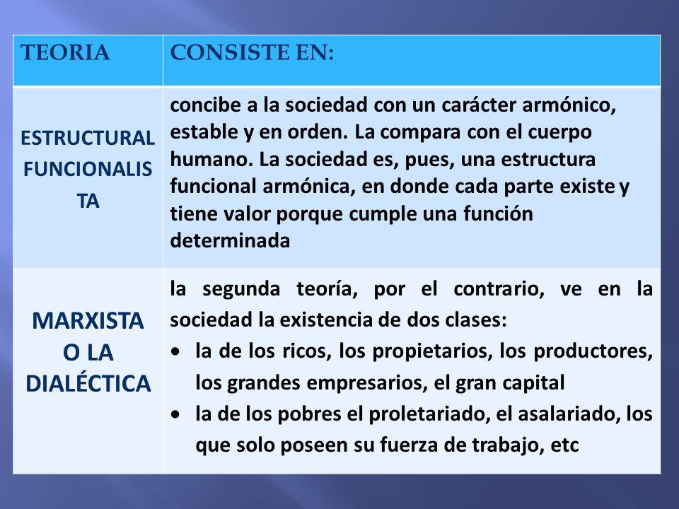 ESTRUCTURALFUNCIONALISTA MARXISTA O LA DIALÉCTICA