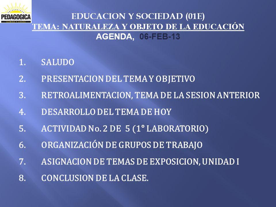 EDUCACION Y SOCIEDAD (01E) TEMA: NATURALEZA Y OBJETO DE LA EDUCACIÓN