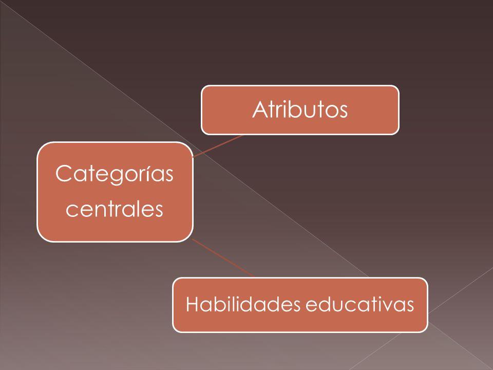 Habilidades educativas
