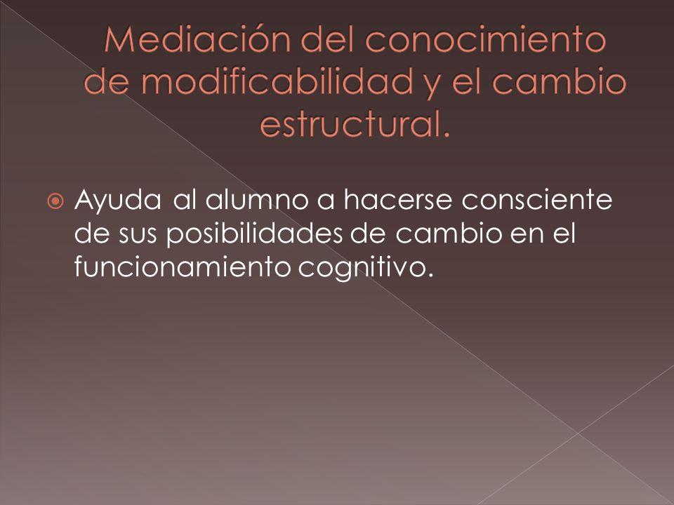 Mediación del conocimiento de modificabilidad y el cambio estructural.