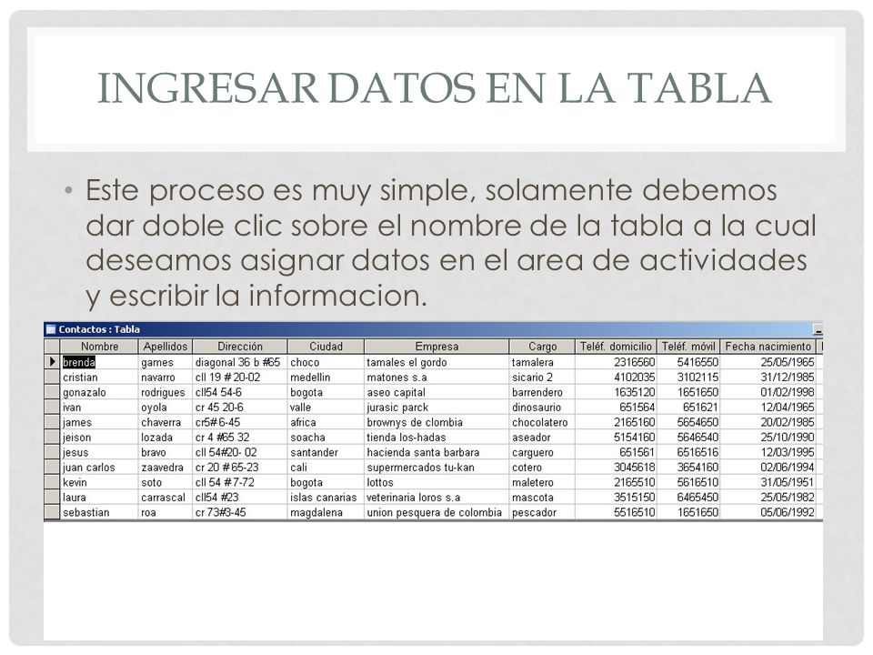 Ingresar datos en la tabla