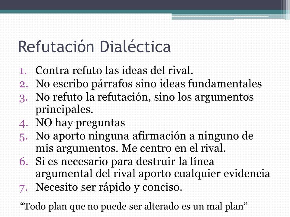 Refutación Dialéctica