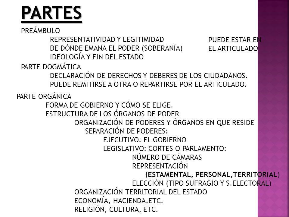 PARTES PREÁMBULO REPRESENTATIVIDAD Y LEGITIMIDAD