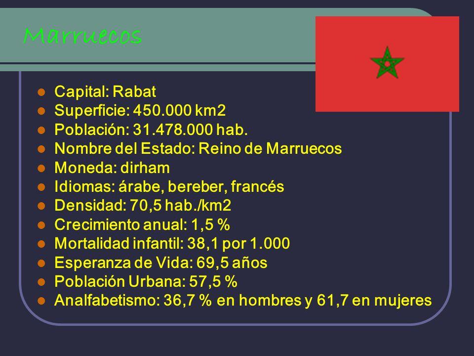 Marruecos Capital: Rabat Superficie: 450.000 km2