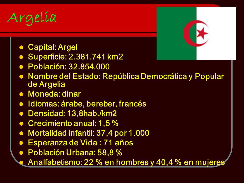 Argelia Capital: Argel Superficie: 2.381.741 km2 Población: 32.854.000