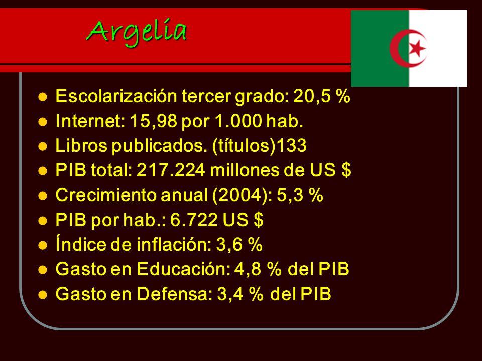 Argelia Escolarización tercer grado: 20,5 %