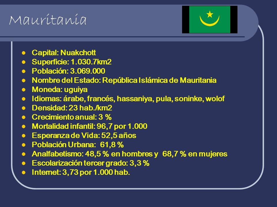 Mauritania Capital: Nuakchott Superficie: 1.030.7km2