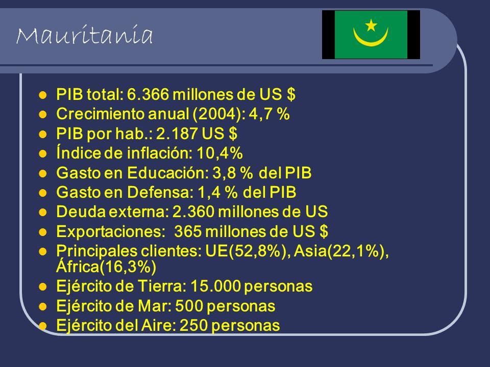 Mauritania PIB total: 6.366 millones de US $