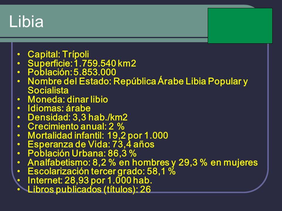 Libia Capital: Trípoli Superficie: 1.759.540 km2 Población: 5.853.000