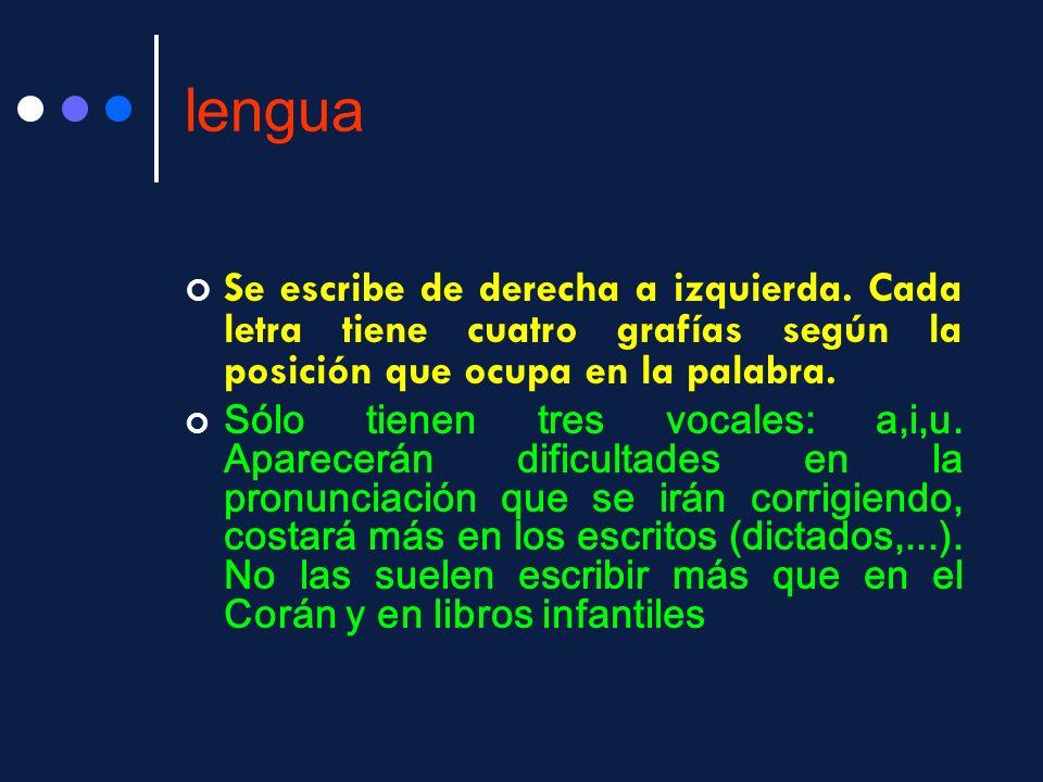 lengua Se escribe de derecha a izquierda. Cada letra tiene cuatro grafías según la posición que ocupa en la palabra.