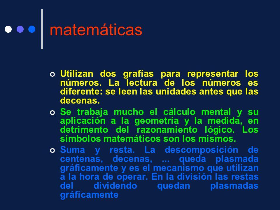 matemáticas Utilizan dos grafías para representar los números. La lectura de los números es diferente: se leen las unidades antes que las decenas.
