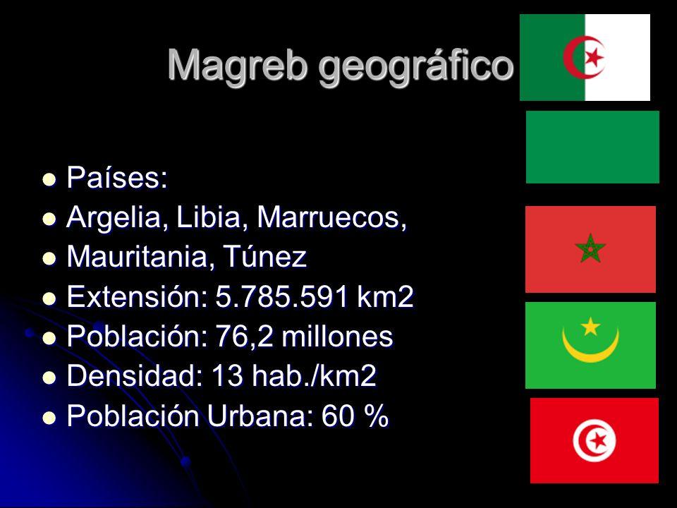 Magreb geográfico Países: Argelia, Libia, Marruecos, Mauritania, Túnez