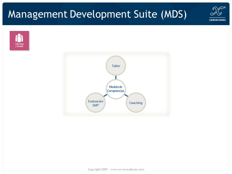 Management Development Suite (MDS)