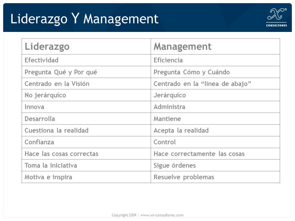 Liderazgo Y Management