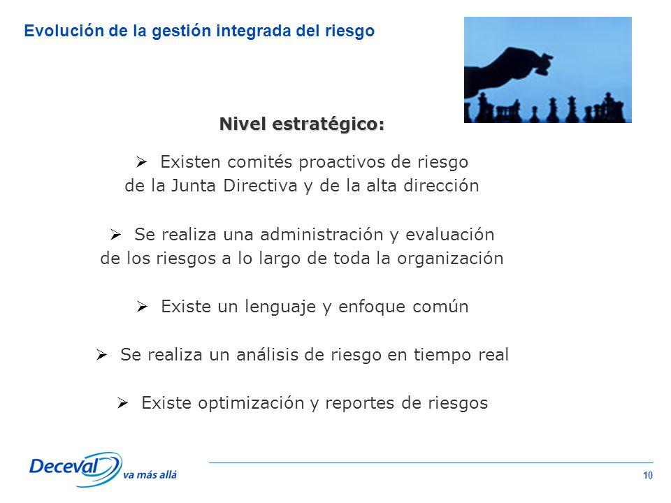 Evolución de la gestión integrada del riesgo