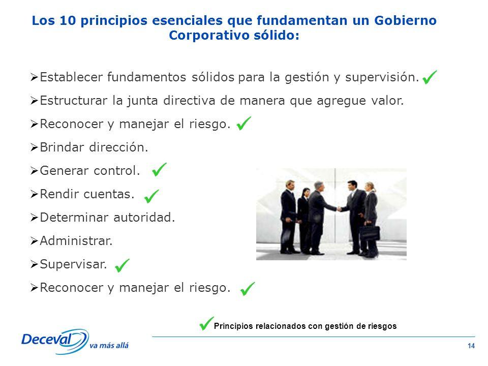 Los 10 principios esenciales que fundamentan un Gobierno Corporativo sólido: