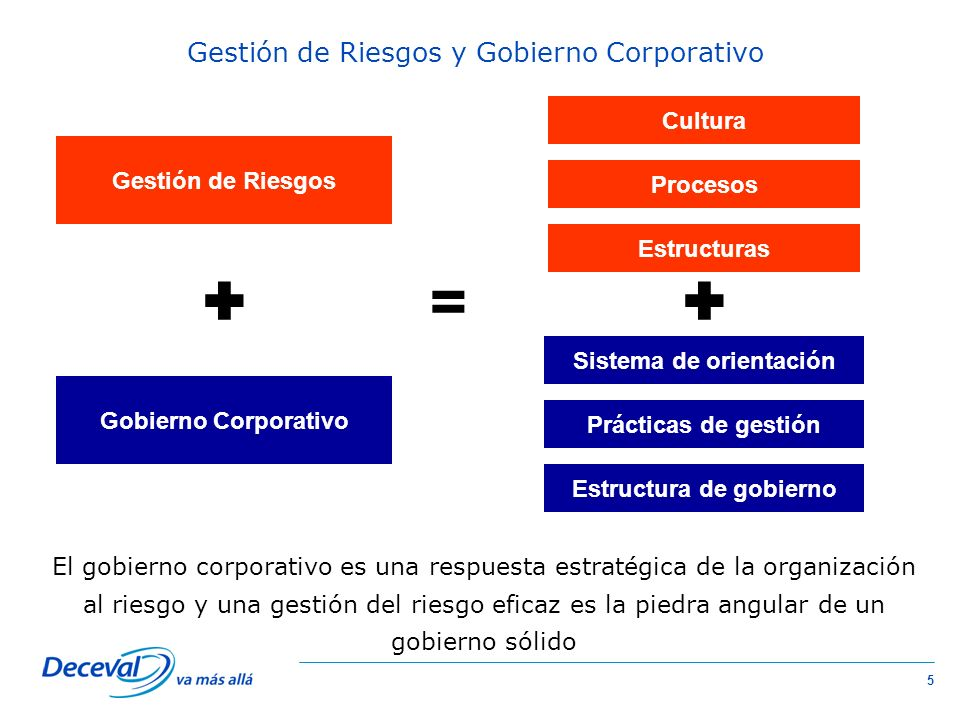 Sistema de orientación Estructura de gobierno