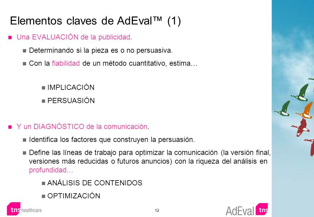 Elementos claves de AdEval™ (1)