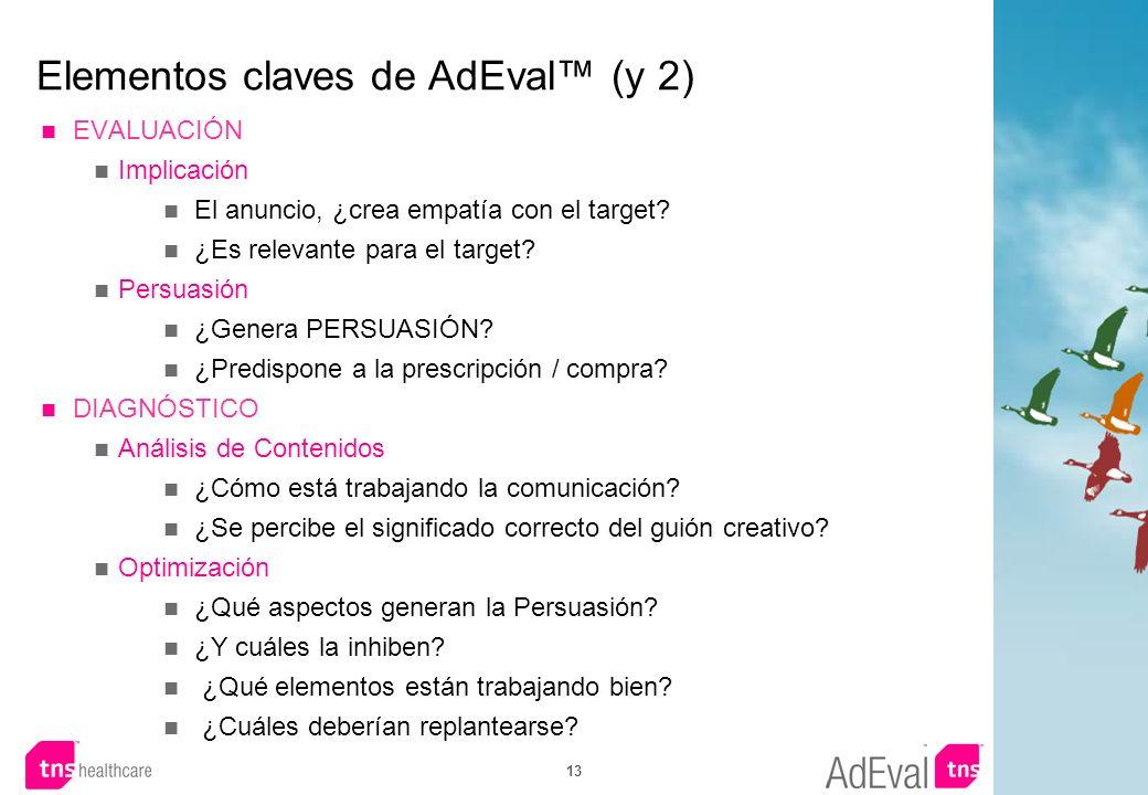 Elementos claves de AdEval™ (y 2)