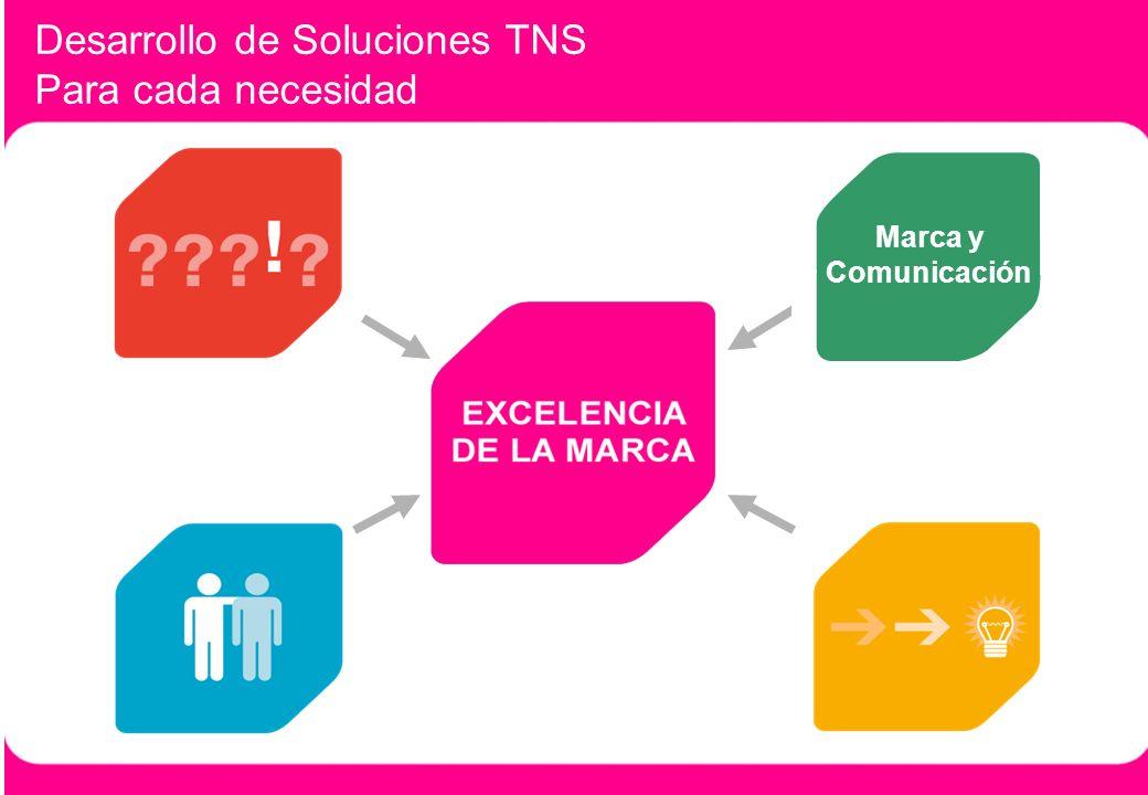 Desarrollo de Soluciones TNS Para cada necesidad