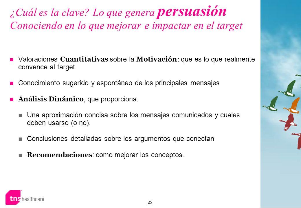 ¿Cuál es la clave Lo que genera persuasión Conociendo en lo que mejorar e impactar en el target