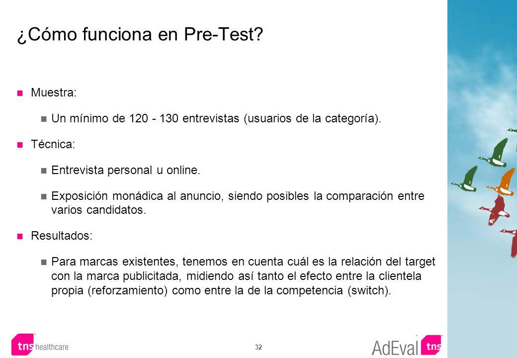 ¿Cómo funciona en Pre-Test