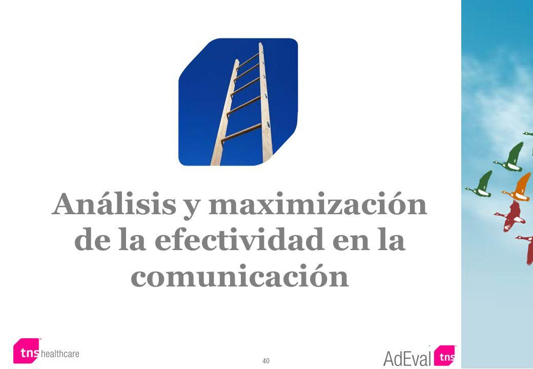 Análisis y maximización de la efectividad en la comunicación
