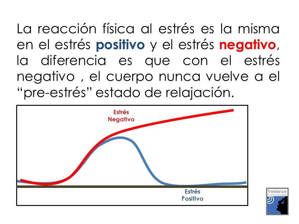La reacción física al estrés es la misma en el estrés positivo y el estrés negativo, la diferencia es que con el estrés negativo , el cuerpo nunca vuelve a el pre-estrés estado de relajación.