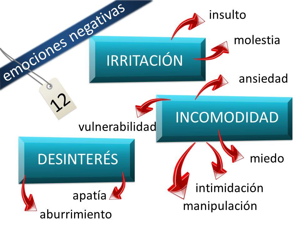 12 emociones negativas IRRITACIÓN INCOMODIDAD DESINTERÉS insulto