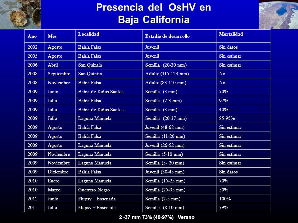 Presencia del OsHV en Baja California