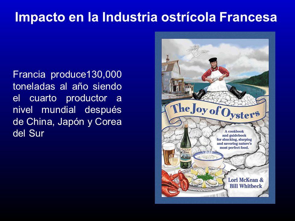 Impacto en la Industria ostrícola Francesa