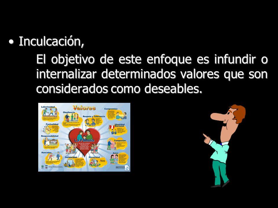 Inculcación, El objetivo de este enfoque es infundir o internalizar determinados valores que son considerados como deseables.