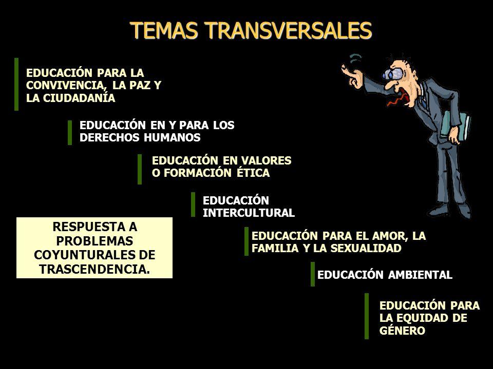 RESPUESTA A PROBLEMAS COYUNTURALES DE TRASCENDENCIA.