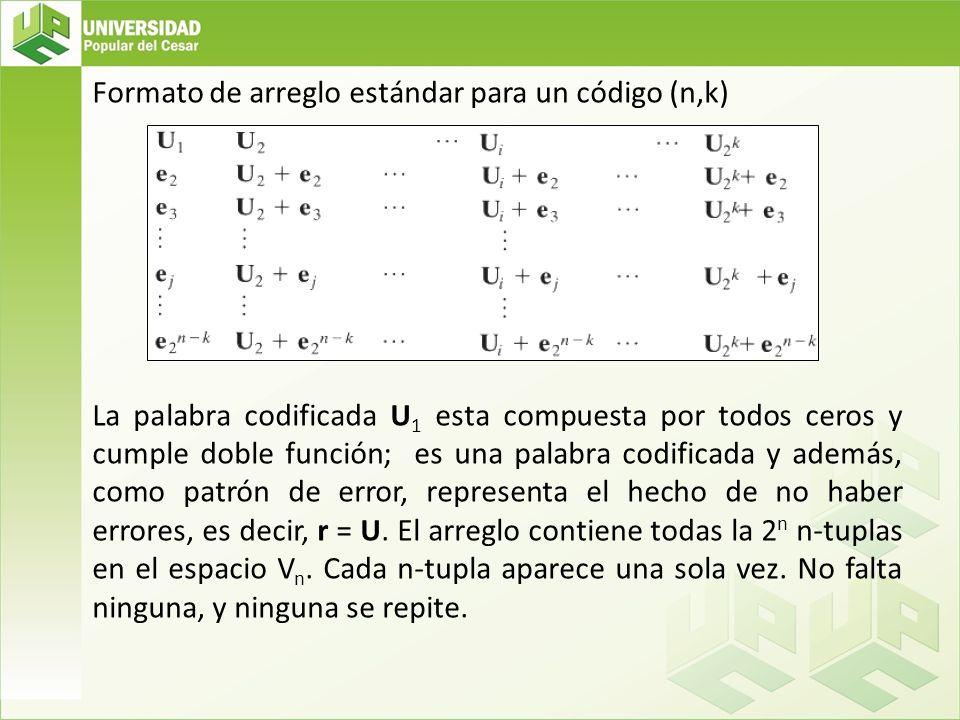 Formato de arreglo estándar para un código (n,k) La palabra codificada U1 esta compuesta por todos ceros y cumple doble función; es una palabra codificada y además, como patrón de error, representa el hecho de no haber errores, es decir, r = U.