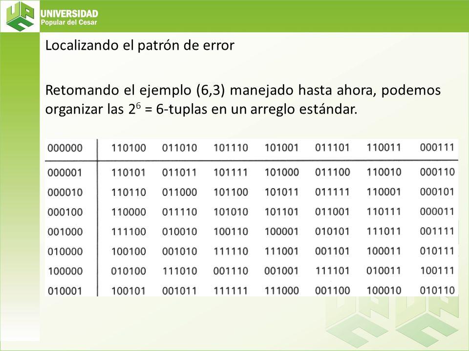 Localizando el patrón de error Retomando el ejemplo (6,3) manejado hasta ahora, podemos organizar las 26 = 6-tuplas en un arreglo estándar.