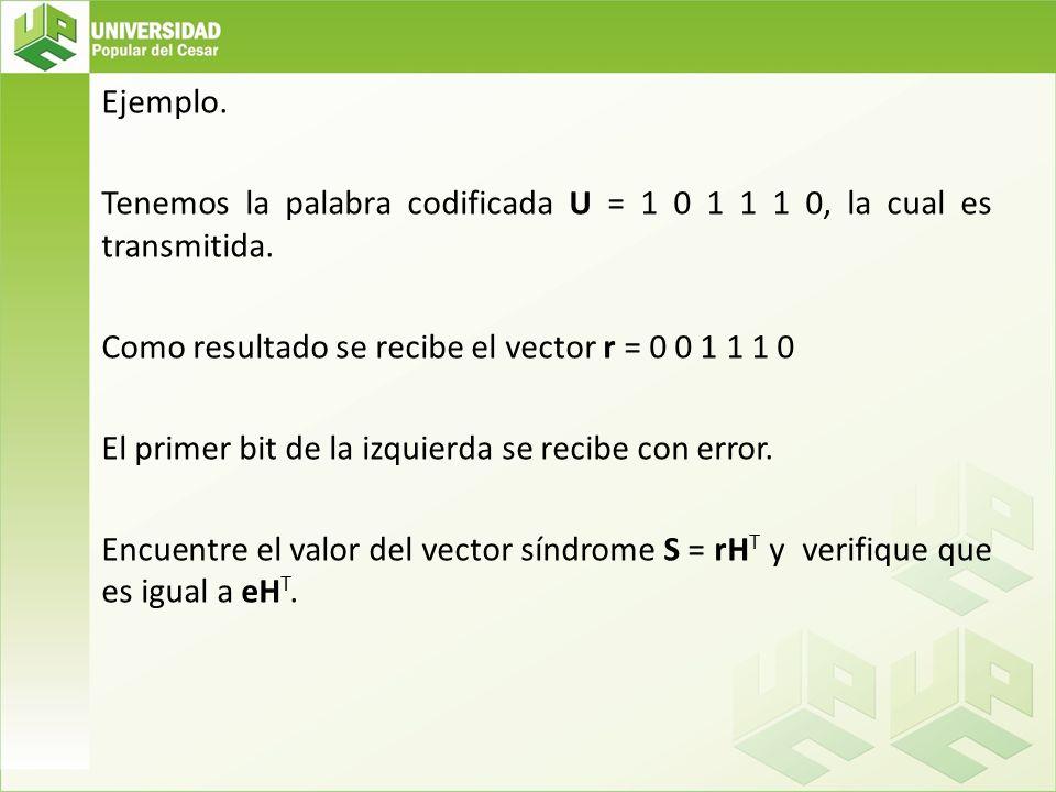 Ejemplo. Tenemos la palabra codificada U = 1 0 1 1 1 0, la cual es transmitida.