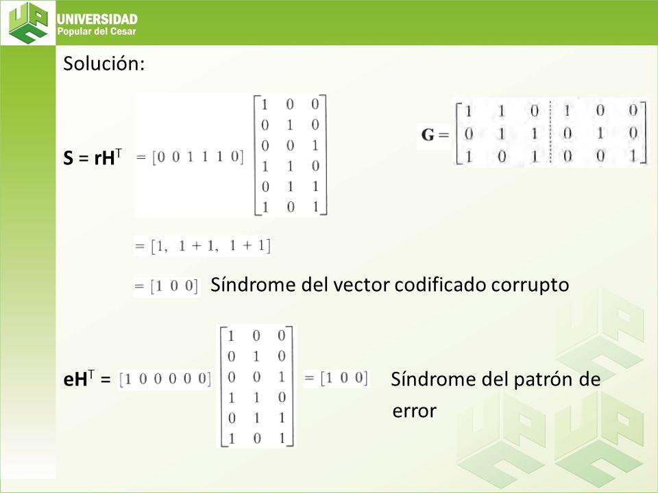 Solución: S = rHT Síndrome del vector codificado corrupto eHT = Síndrome del patrón de error